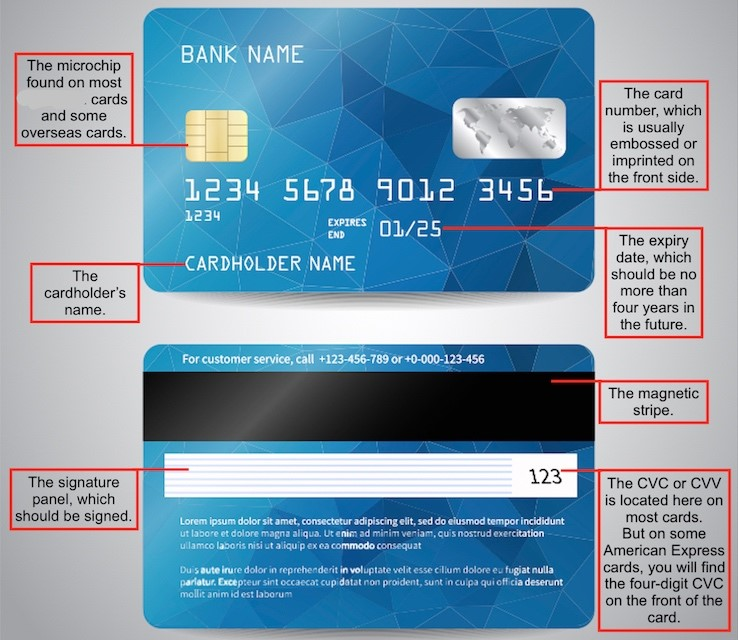 6 Unbelievable Facts About A Visa Card Number  A Visa Card