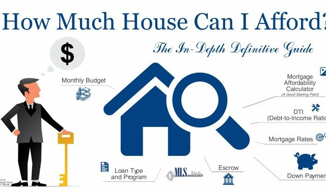 How-much-house-can-I-afford