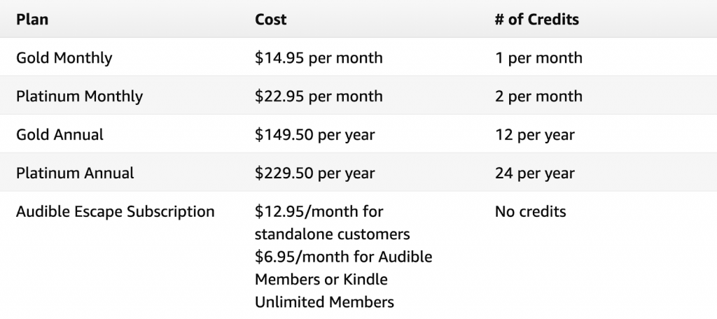 Audible Pricing Plans